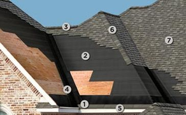 delaware-roof-repair-fixing