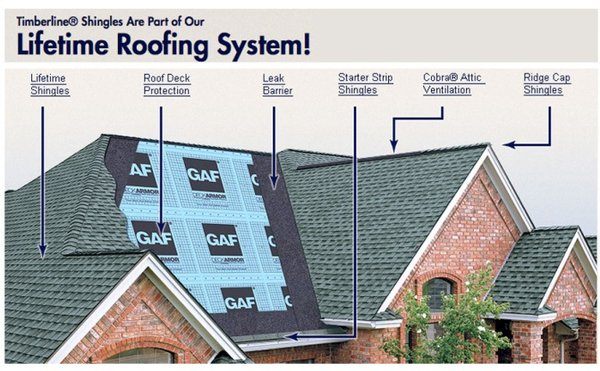 new-roof-replacement-roof